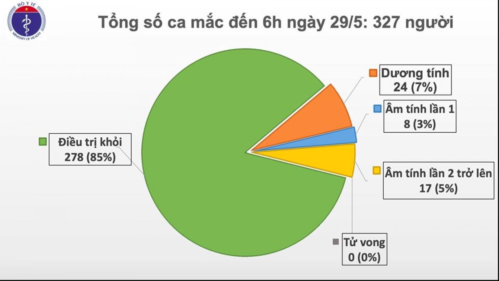 43 ngày, Việt Nam không có ca lây nhiễm mới Covid-19 trong cộng đồng