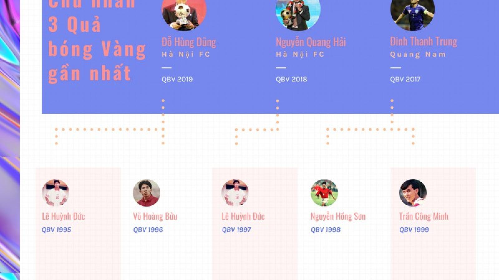 Infographics: Hùng Dũng và những cầu thủ đã giành QBV Việt Nam