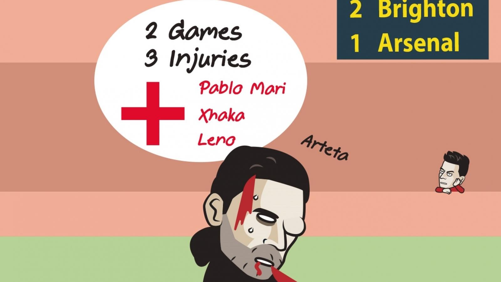 Biếm họa 24h: Oezil bình thản nhìn tai họa ấp xuống đầu Mikel Arteta