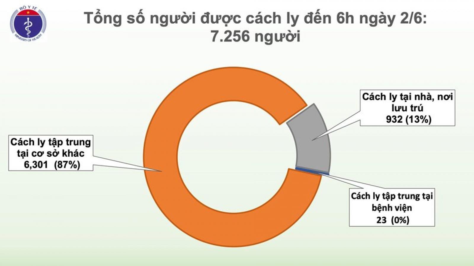 Chiều 2/6, dự kiến thêm 4 bệnh nhân Covid-19 được công bố khỏi bệnh