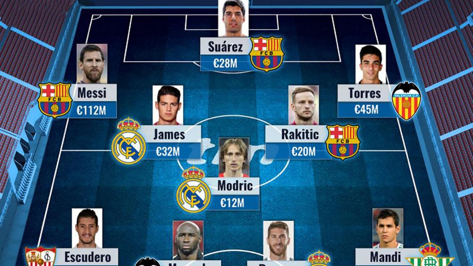 Đội hình miễn phí cực chất ở mùa hè 2021: Modric tiếp đạn cho Messi