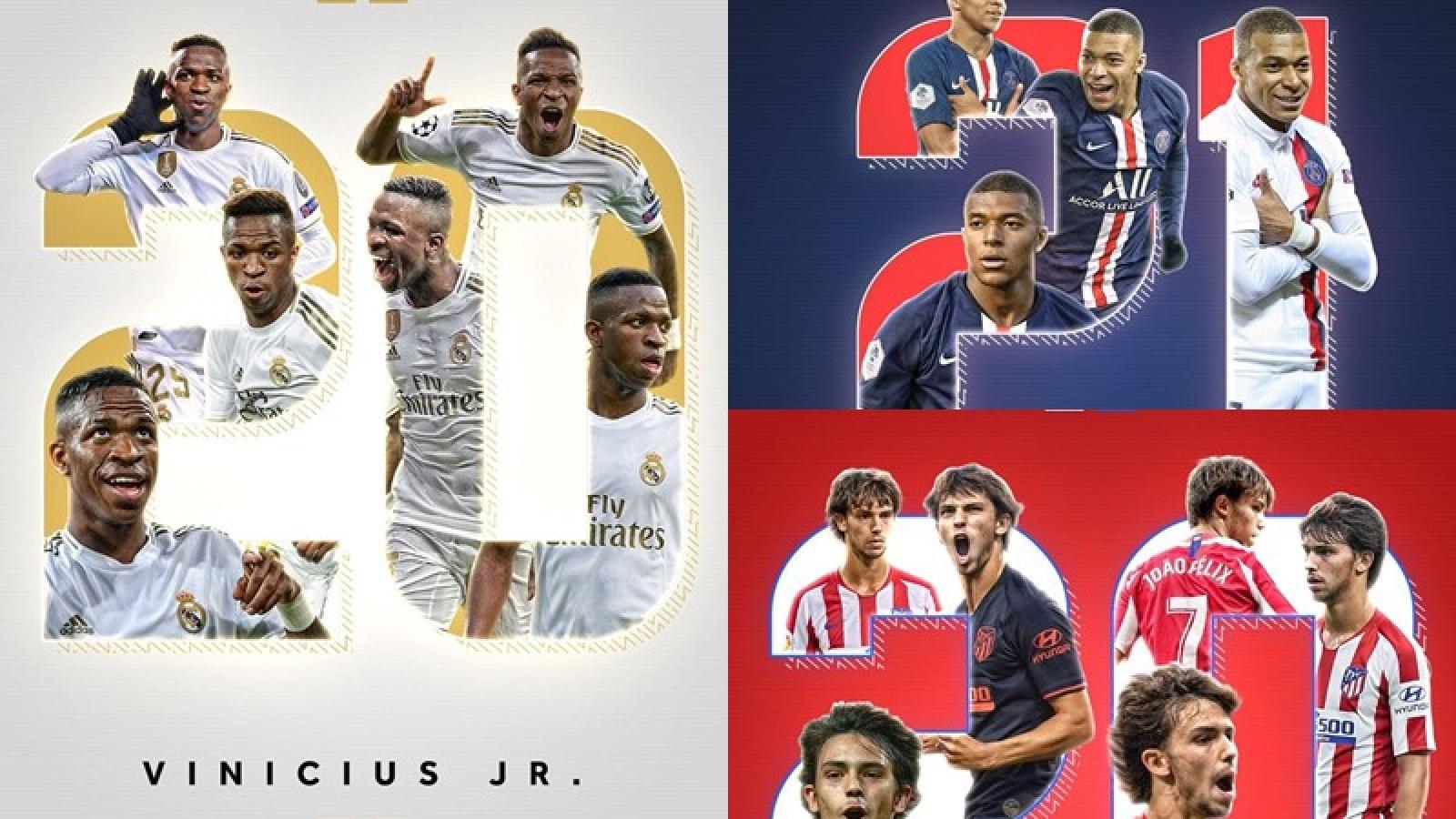 10 sao trẻ hứa hẹn kế vị Messi và Ronaldo trong tương lai