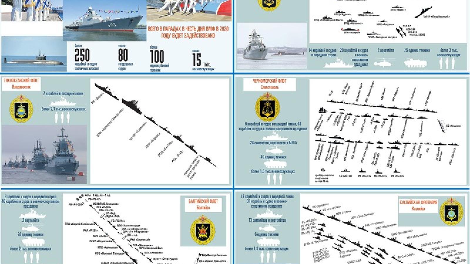 Nga chuẩn bị tổ chức Lễ duyệt binh kỷ niệm ngày Hải quân tại St.Peterburg