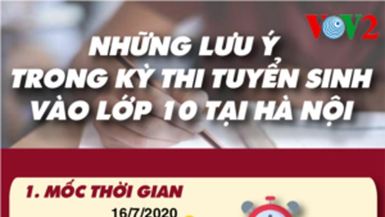 Những lưu ý học sinh nên biết khi thi vào lớp 10 tại Hà Nội