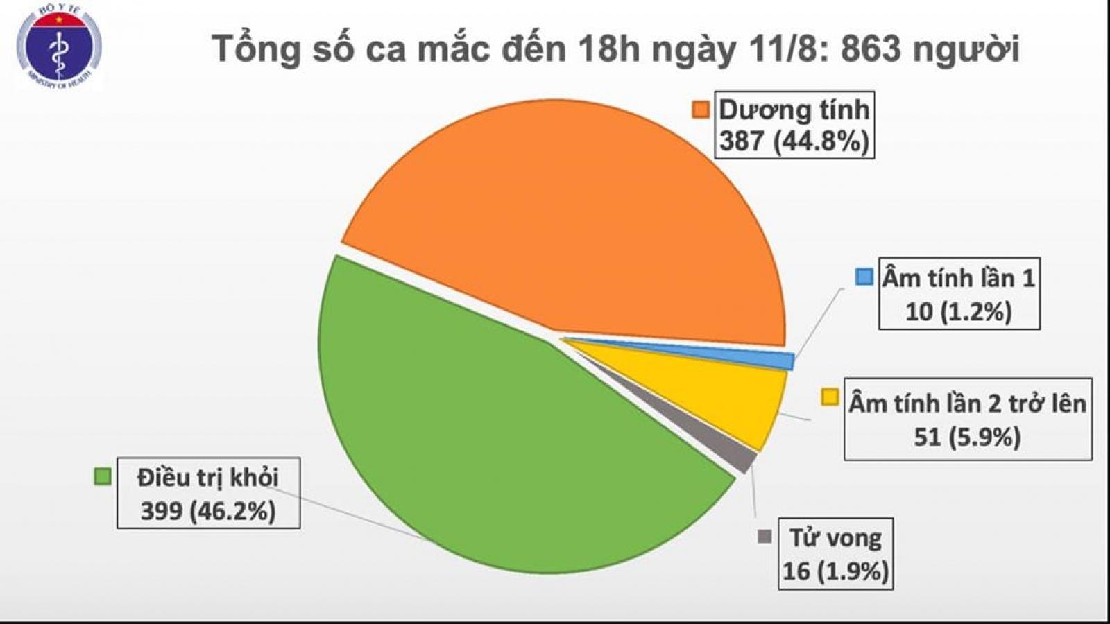 Ca mắc Covid-19 tử vong thứ 16 là bệnh nhân 832 ở Quảng Trị