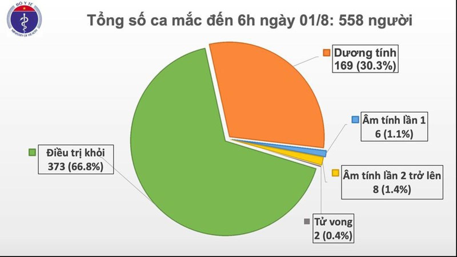 Thêm 12 ca mắc Covid-19 mới tại Đà Nẵng