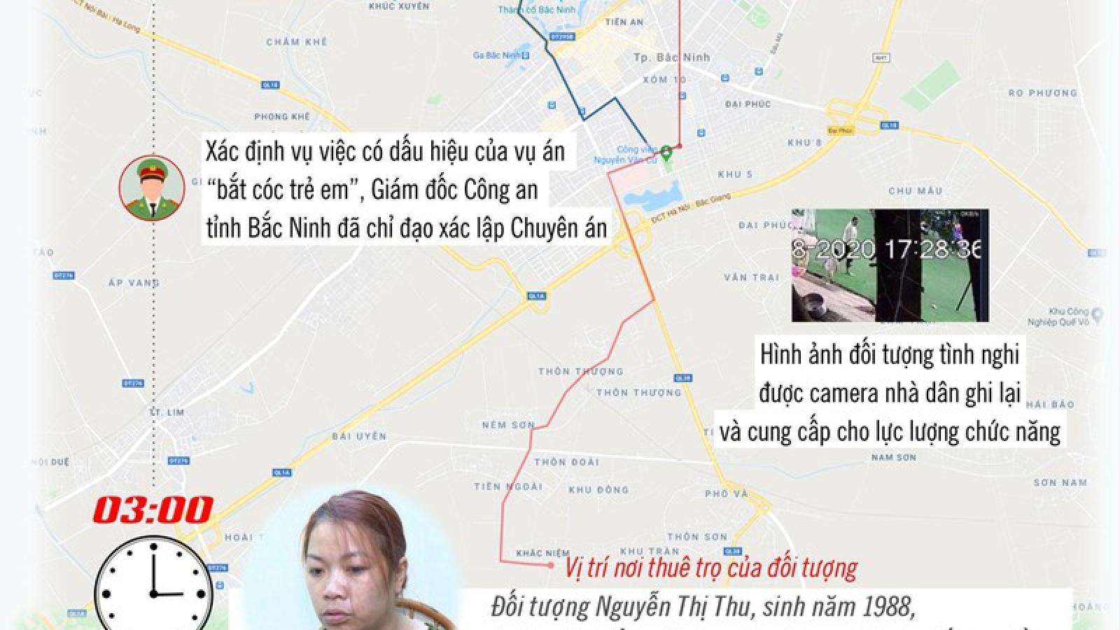 Hành trình truy tìm và giải cứu bé trai 2 tuổi bị bắt cóc ở Bắc Ninh