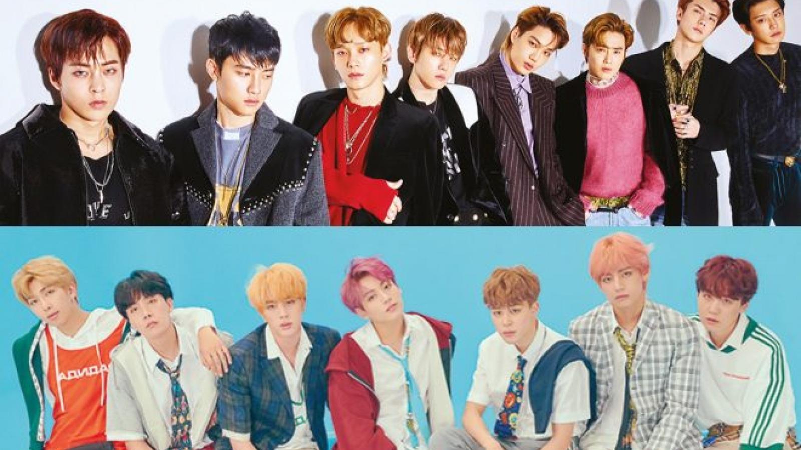 BTS, EXO dẫn đầu các nhóm nhạc K-Pop đạt doanh thu triệu bản