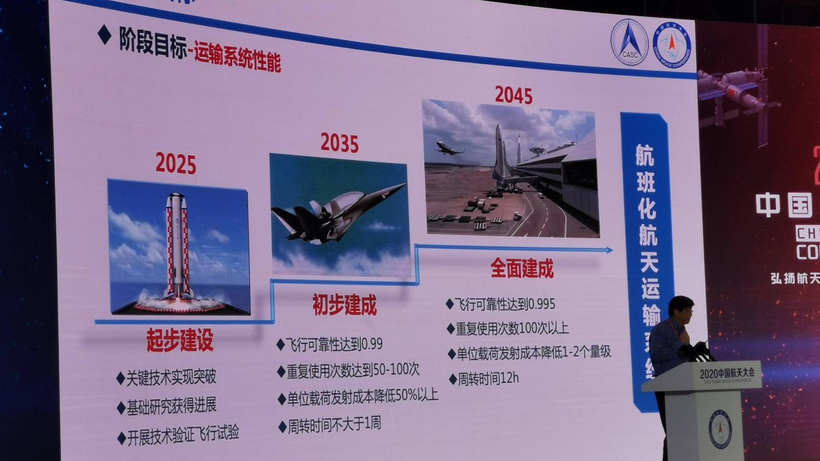 Trung Quốc sẽ bay vào không gian định kỳ từ năm 2045