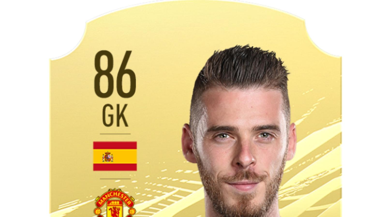Top 10 thủ môn xuất sắc nhất thế giới trong FIFA 21: Nỗi buồn của De Gea
