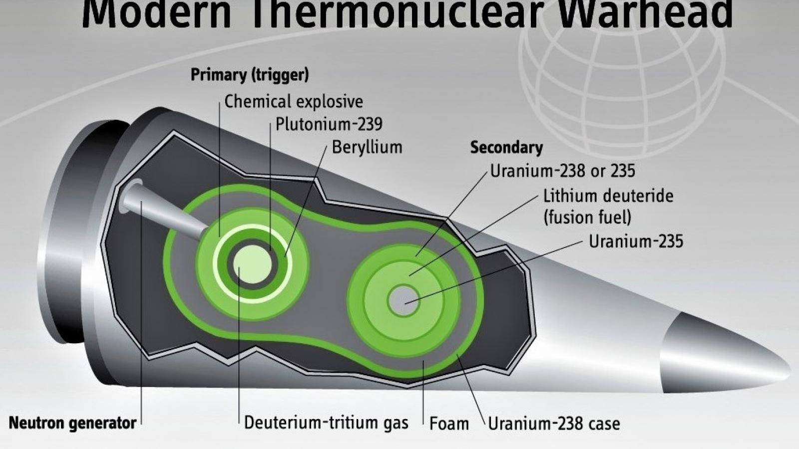 """W76-2 - Vũ khí hạt nhân chiến thuật """"thực sự đáng kinh ngạc"""" của Mỹ?"""