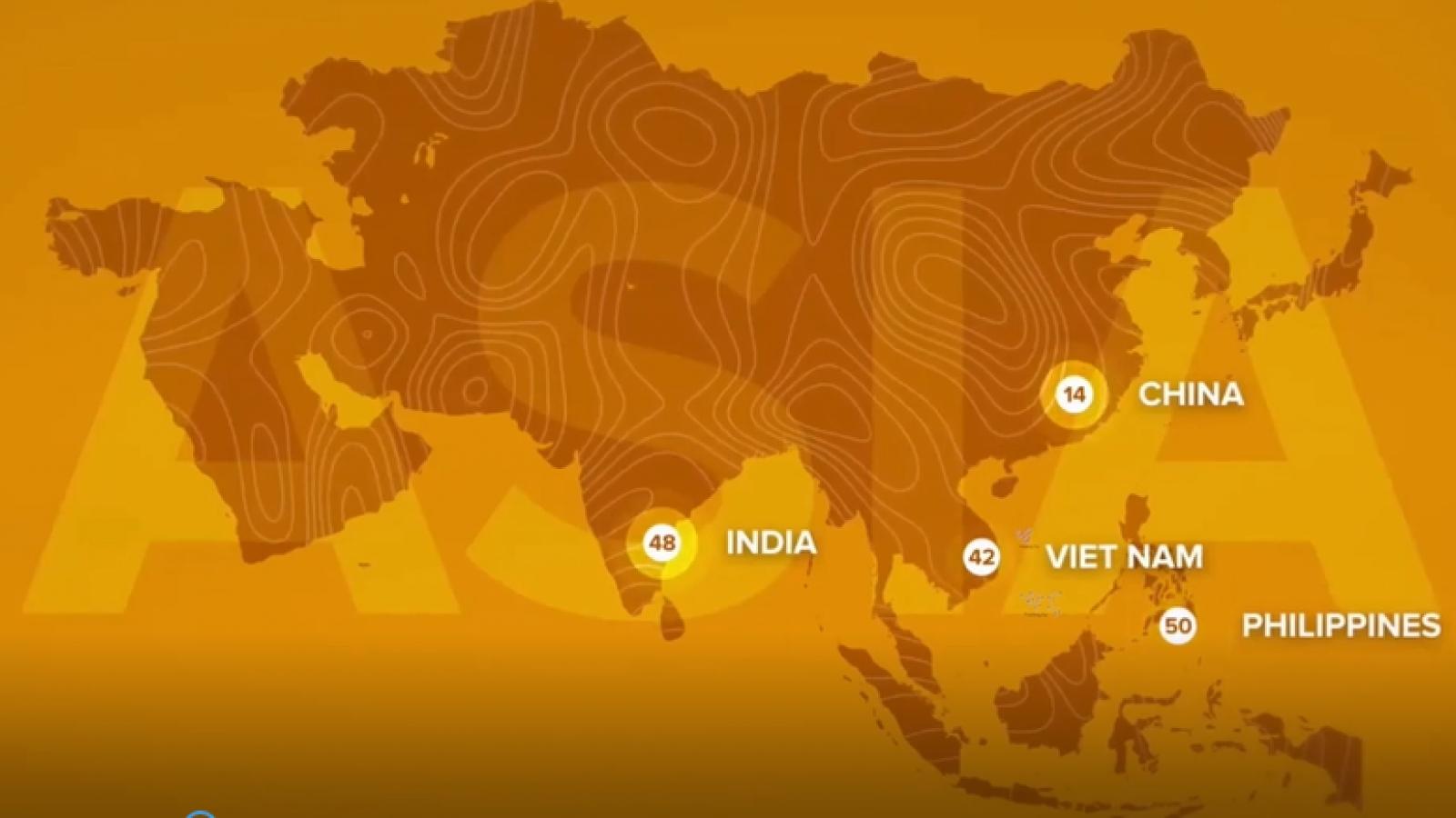 Việt Nam tiếp tục vươn lên thứ hạng cao về Chỉ số đổi mới Sáng tạo