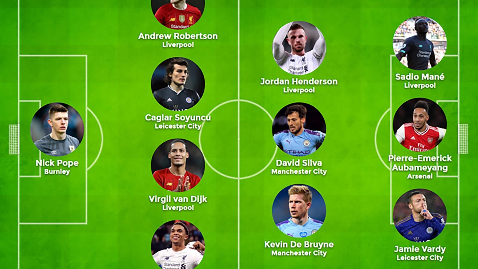 """Liverpool """"nhuộm đỏ"""" đội hình xuất sắc nhất Premier League 2019/2020"""
