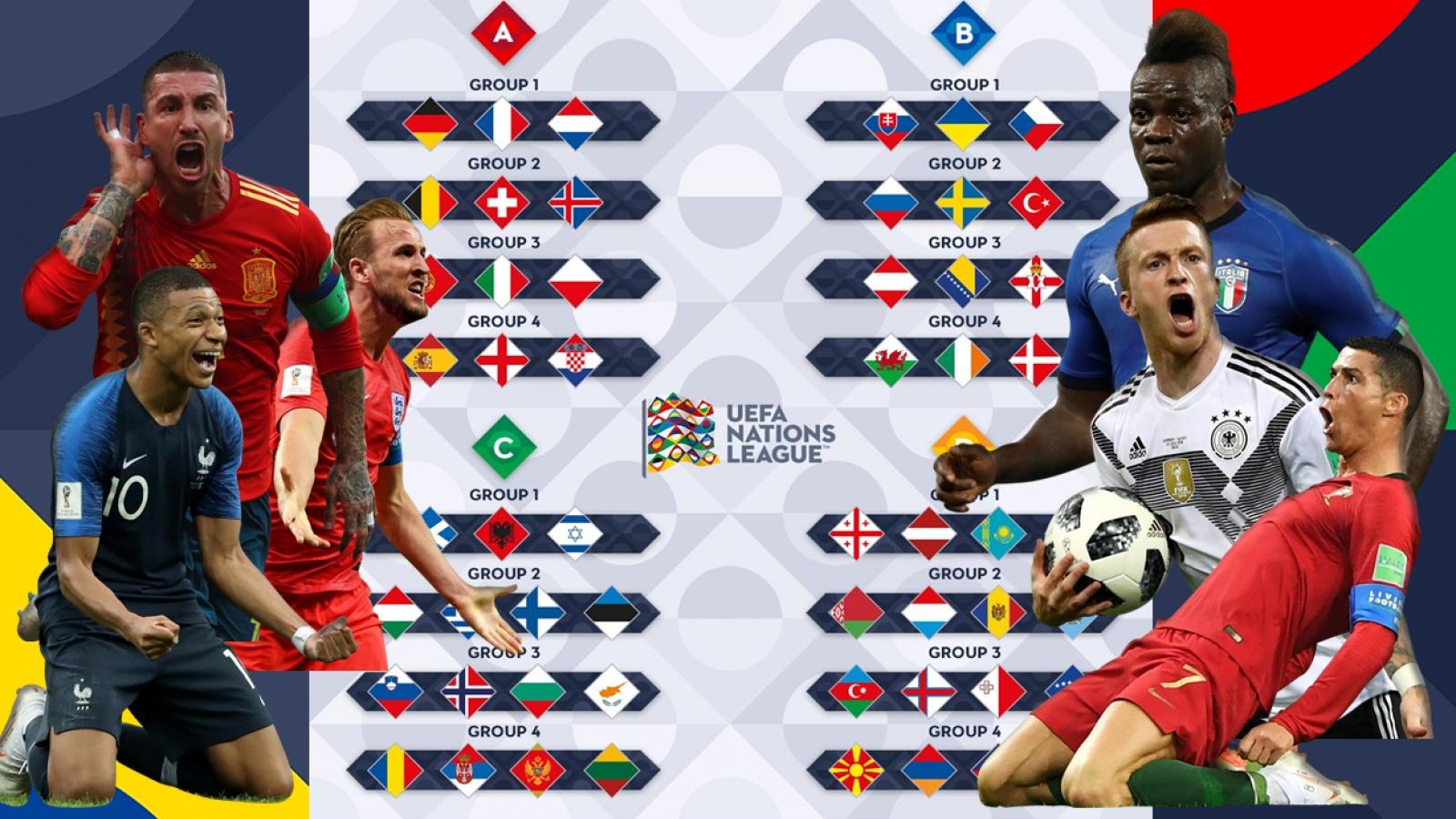 Lịch thi đấu UEFA Nations League hôm nay (7/9): Hà Lan đại chiến Italia