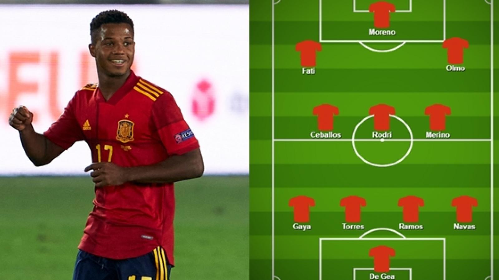 """Đội hình dự kiến Tây Ban Nha - Thụy Sĩ: """"Quái thú"""" Adama Traore ngồi dự bị?"""