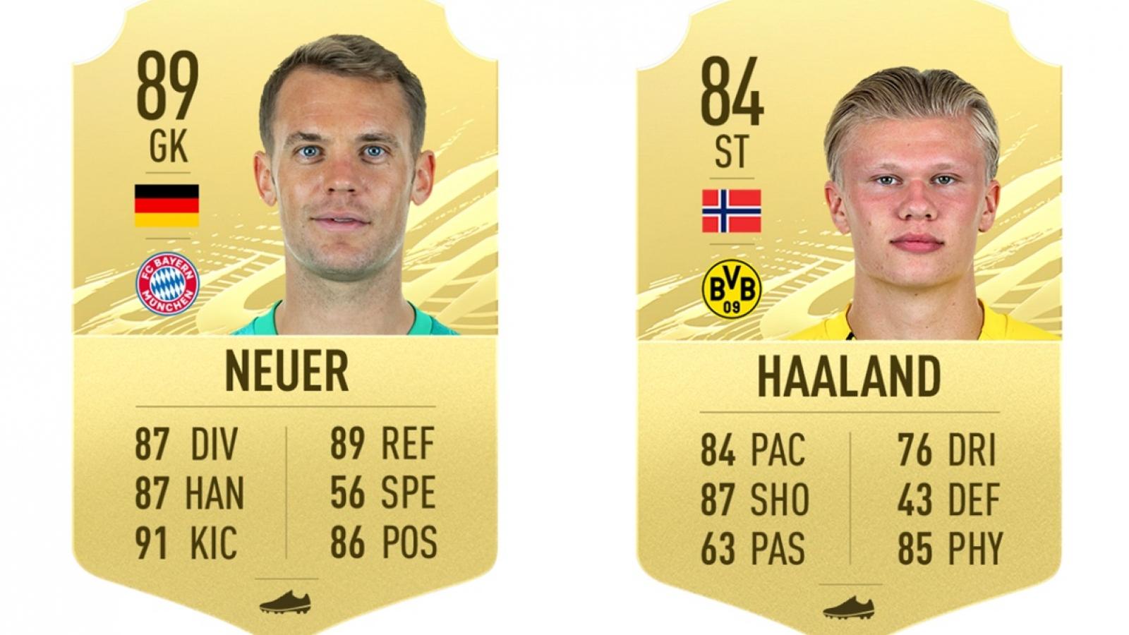 Haaland lọt vào đội hình xuất sắc nhất Bundesliga trong FIFA 21