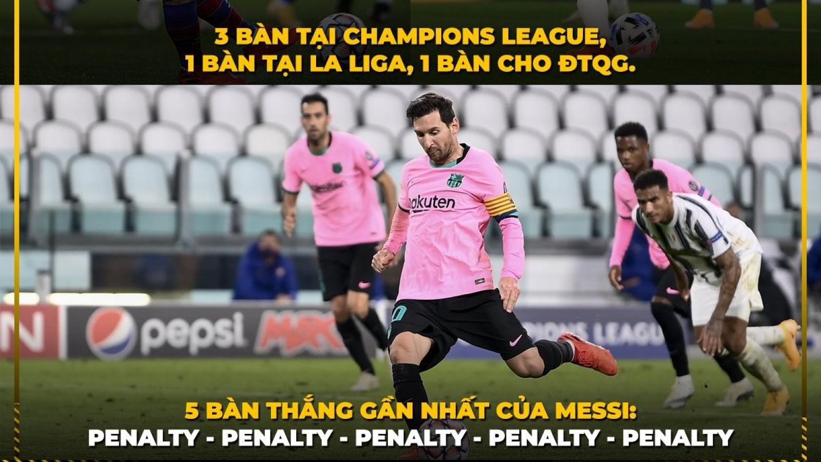 """Biếm họa 24h: Messi thành """"thánh đá penalty"""", MU phát minh ra chiến thuật mới"""