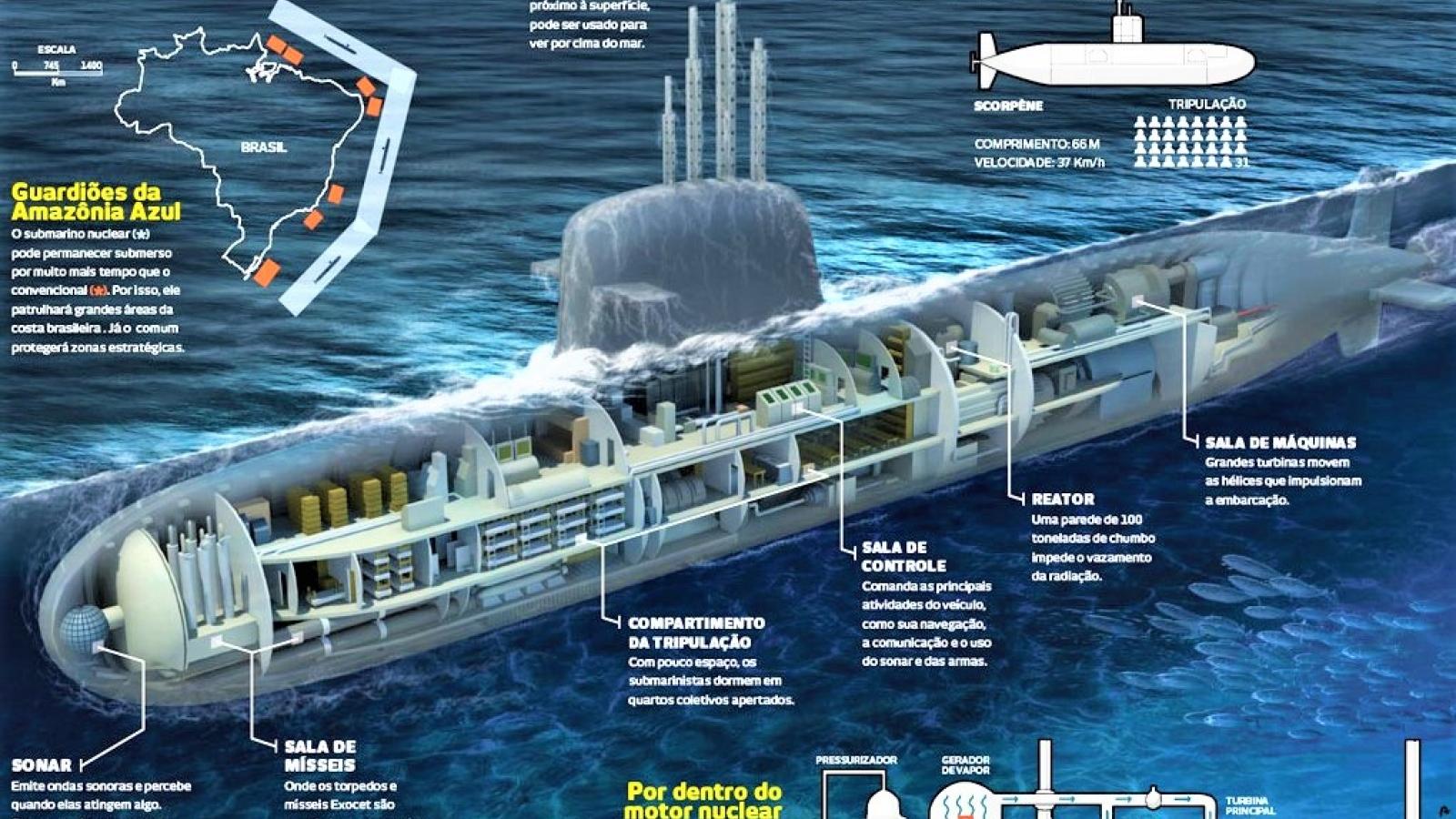 Chương trình tàu ngầm PROSUB đầy tham vọng của Brazil
