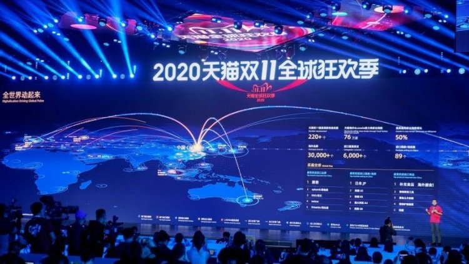 Thương mại điện tử giữa Australia và Trung Quốc tăng trưởng tích cực