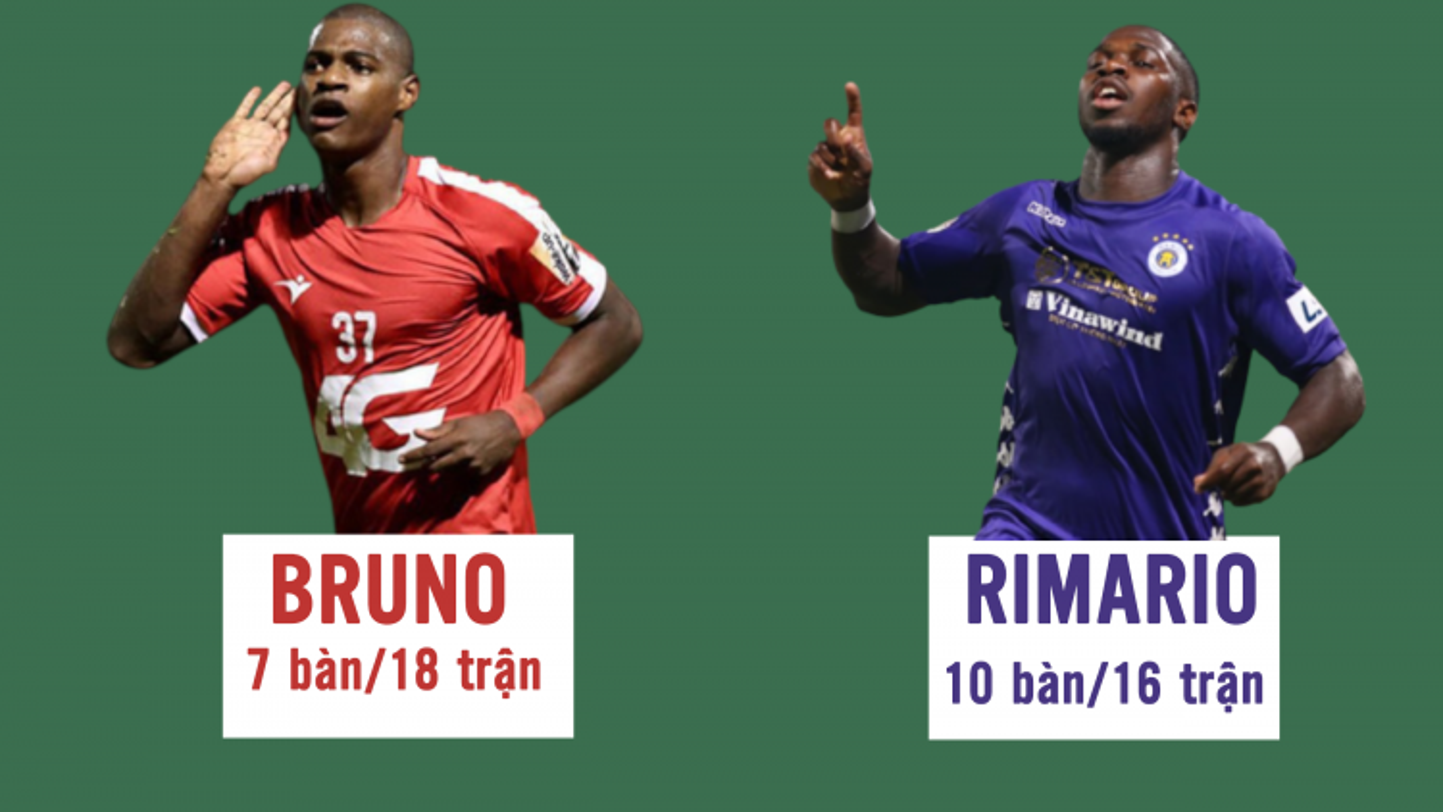 Viettel và Hà Nội FC - Ai vô địch V-League 2020 cũng xứng đáng?