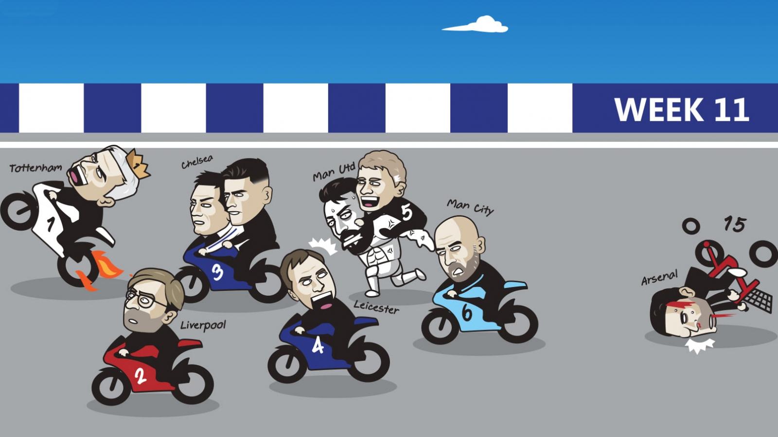 Biếm họa 24h: Fernandes cõng Solskjaer đua vô địch với Mourinho