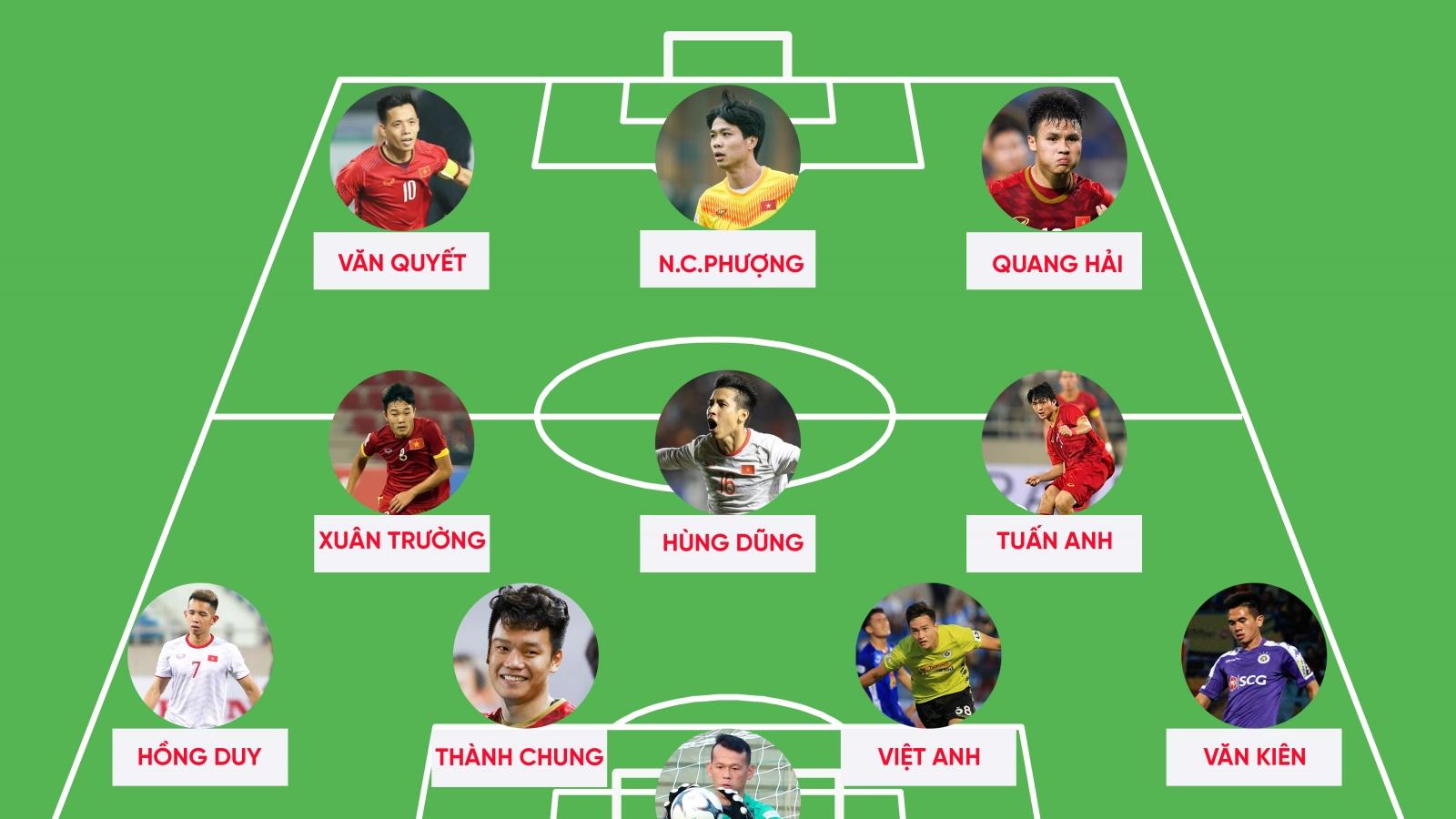 """Đội hình """"siêu tấn công"""" của ĐT Việt Nam kết hợp giữa Hà Nội FC với HAGL"""