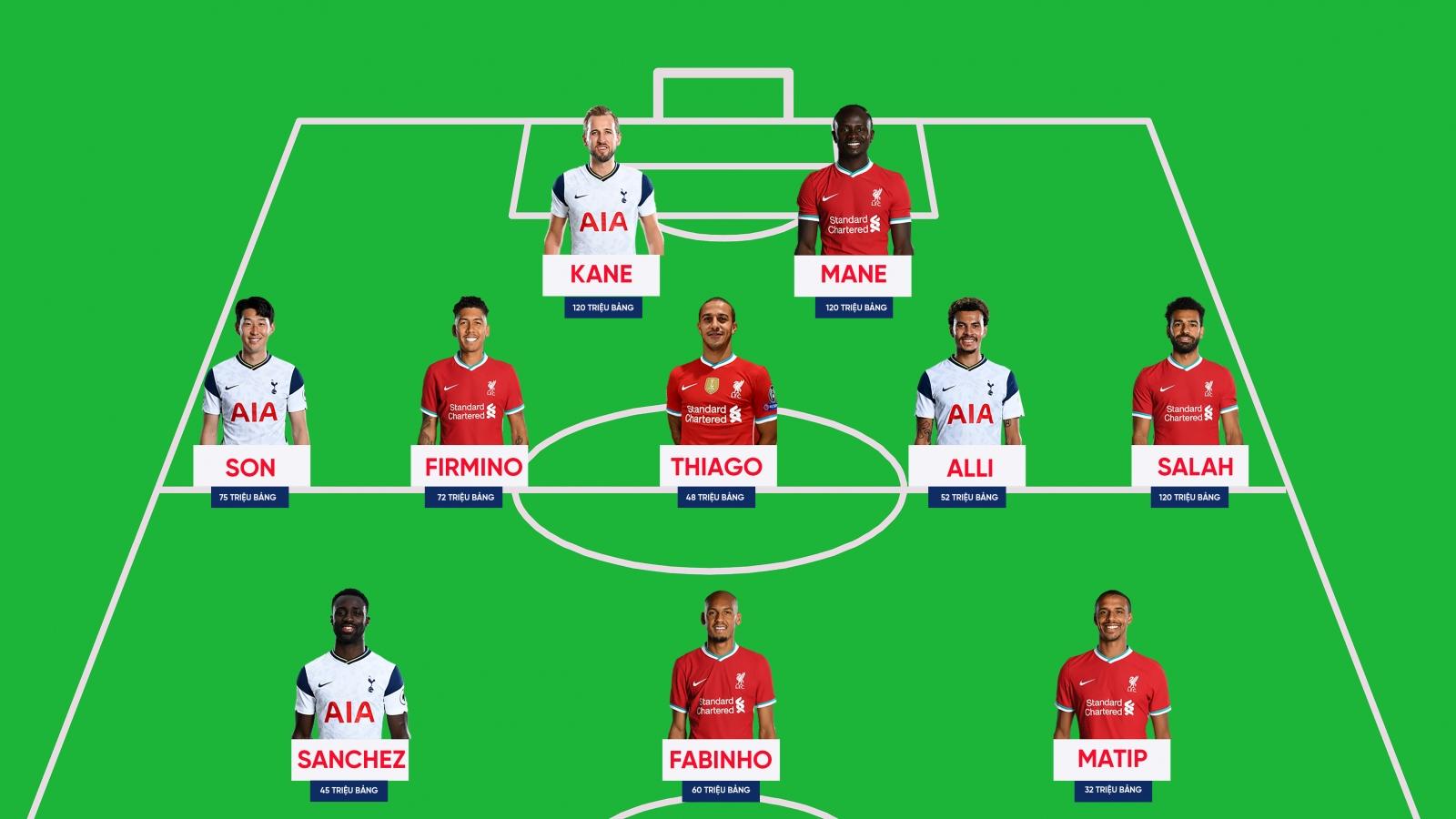 Đội hình đắt giá kết hợp giữa Liverpool - Tottenham
