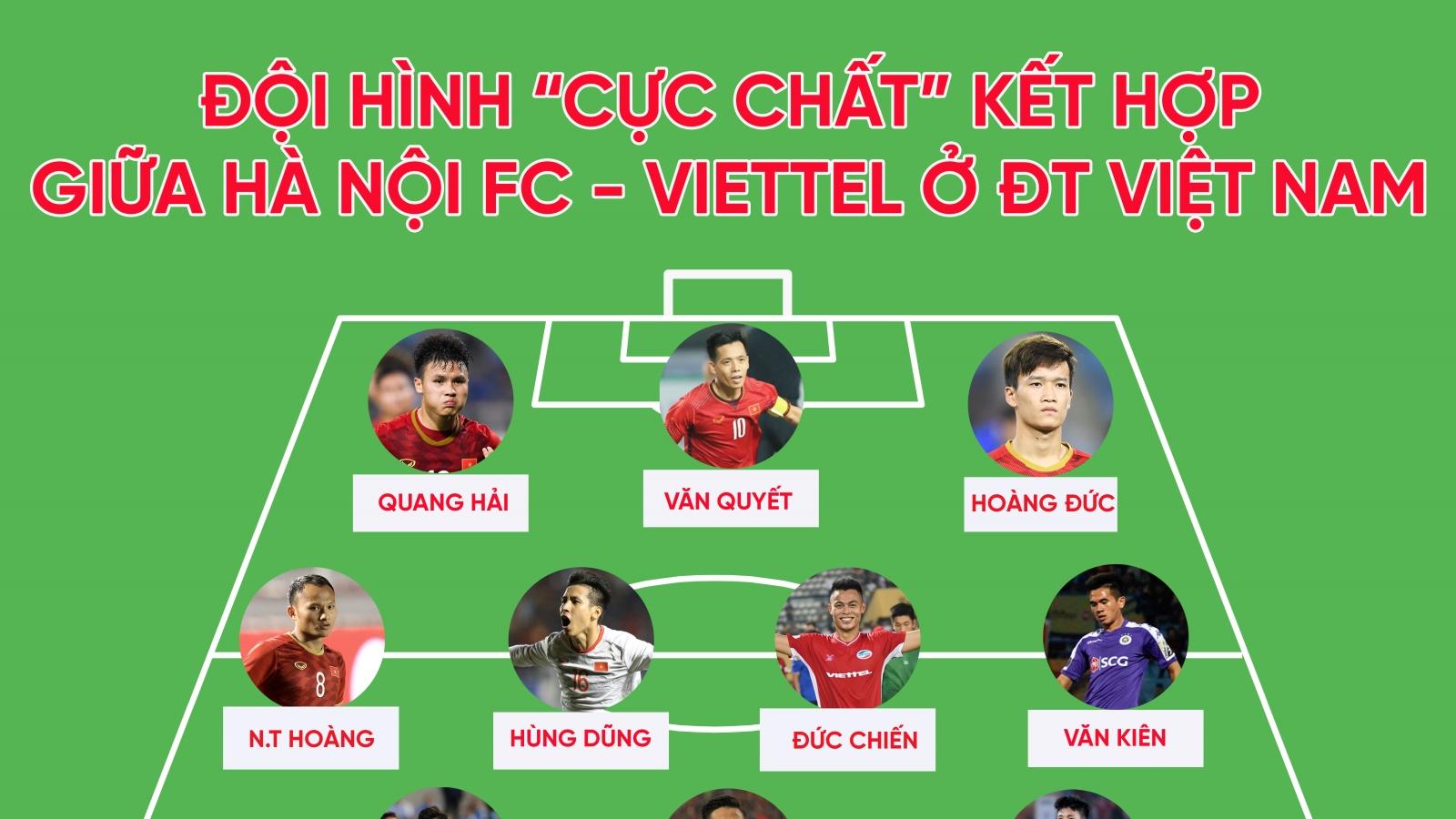 """Đội hình """"cực chất"""" kết hợp giữa Hà Nội FC với Viettel ở ĐT Việt Nam"""