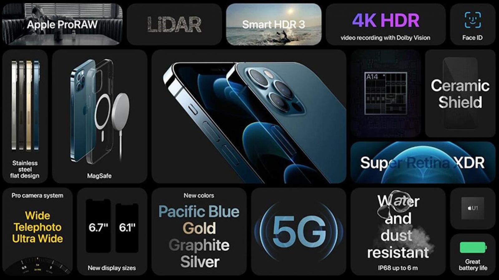 Apple mất bao nhiêu tiền để sản xuất một chiếc iPhone 12?
