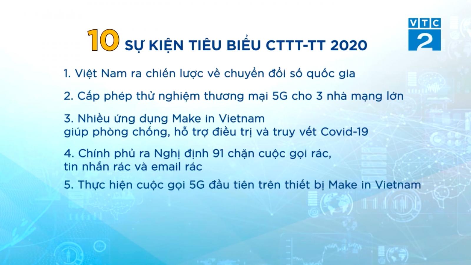 10 sự kiện công nghệ tiêu biểu năm 2020