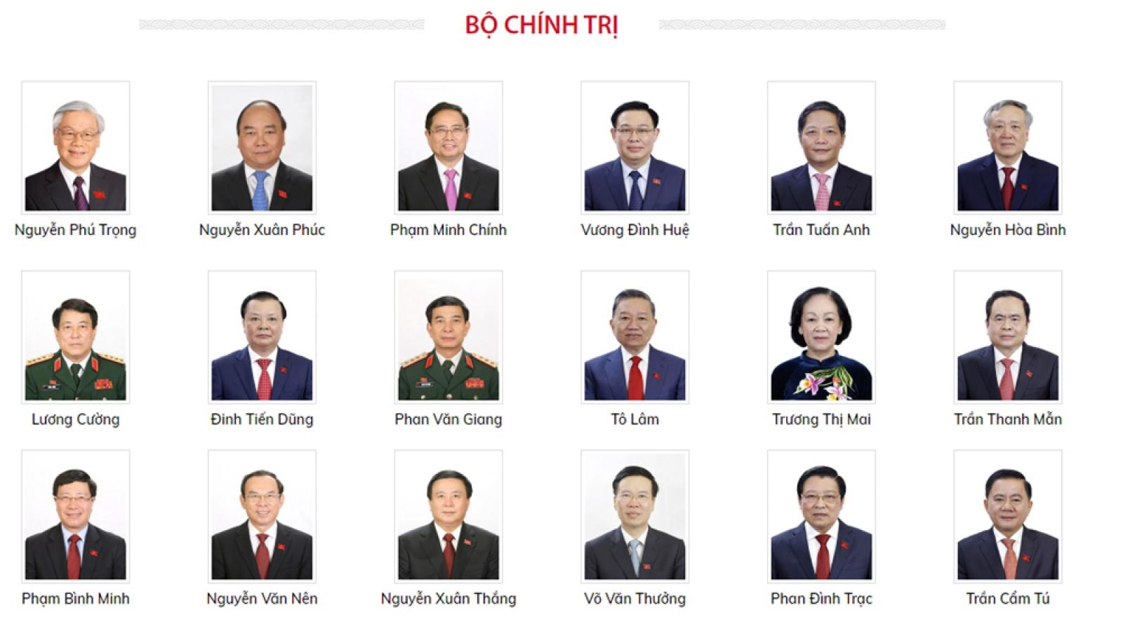 Danh sách Bộ Chính trị, Ban Bí thư, Ban Chấp hành Trung ương Đảng khóa XIII