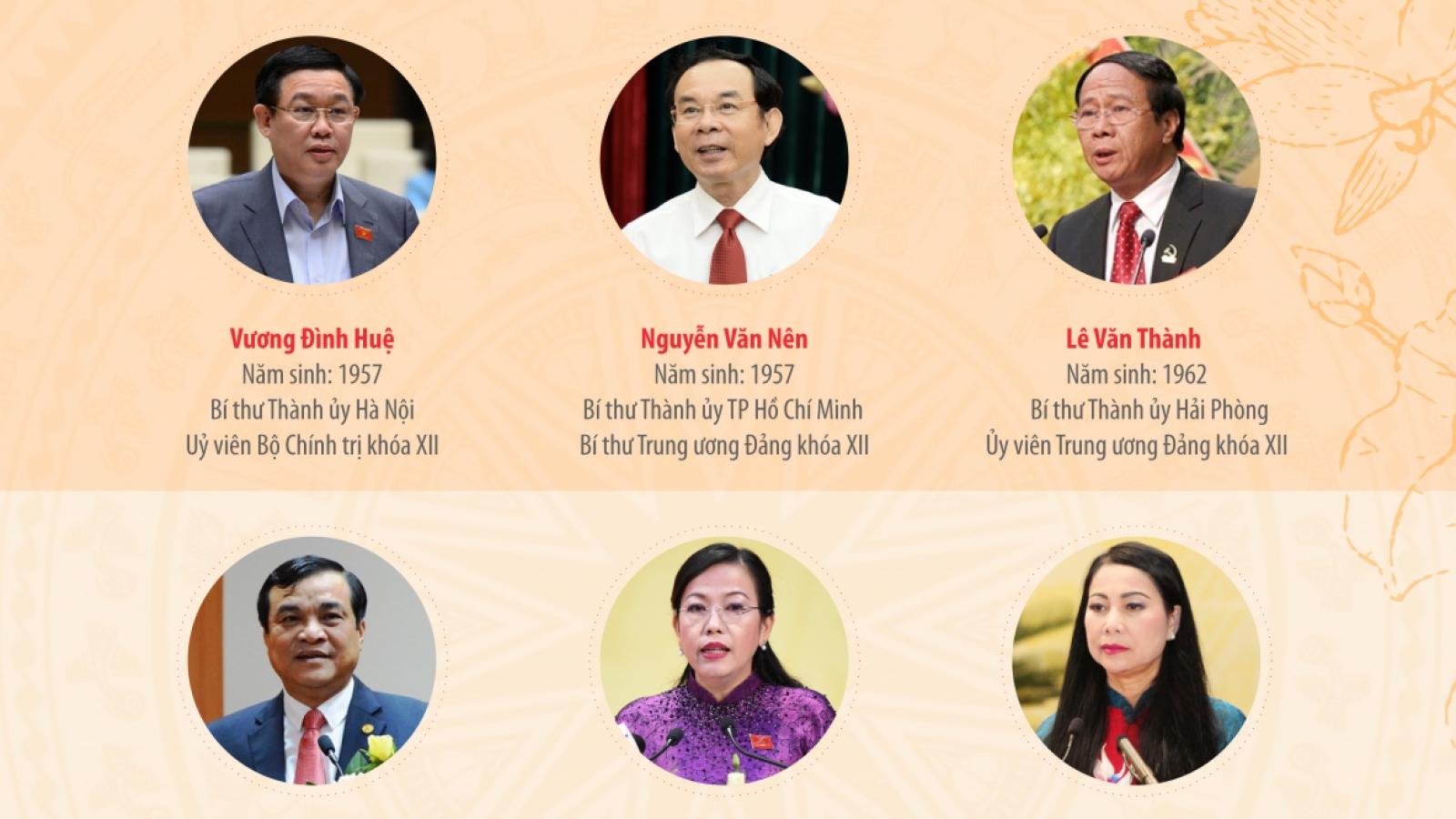 Danh sách Ủy viên BCH Trung ương Đảng khóa XIII là lãnh đạo các tỉnh, thành