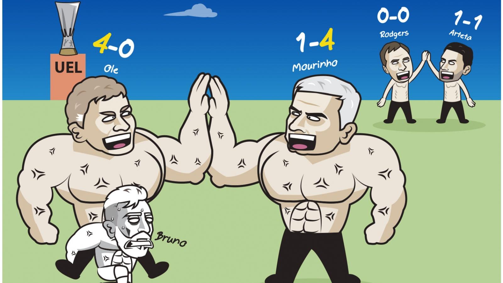 Biếm họa 24h: HLV Solskjaer và HLV Mourinho khoe cơ bắp cuồn cuộn