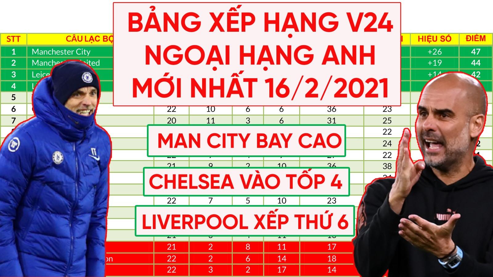 Bảng xếp hạng Ngoại hạng Anh mới nhất: Chelsea vào tốp 4, Liverpool xuống thứ 6