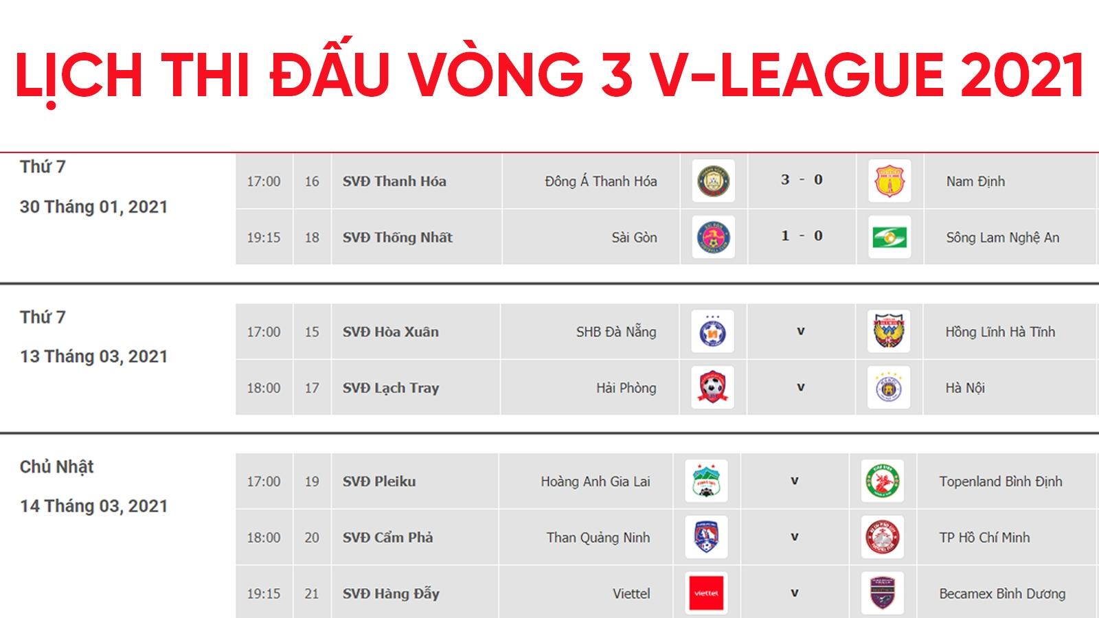 """Lịch thi đấu vòng 3 V-League 2021: HAGL, Hà Nội FC """"lành ít dữ nhiều"""""""