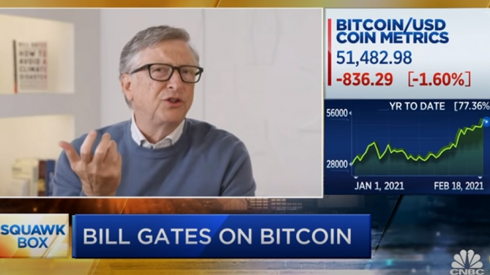 Bill Gates: Tôi không có nhu cầu sở hữu Bitcoin