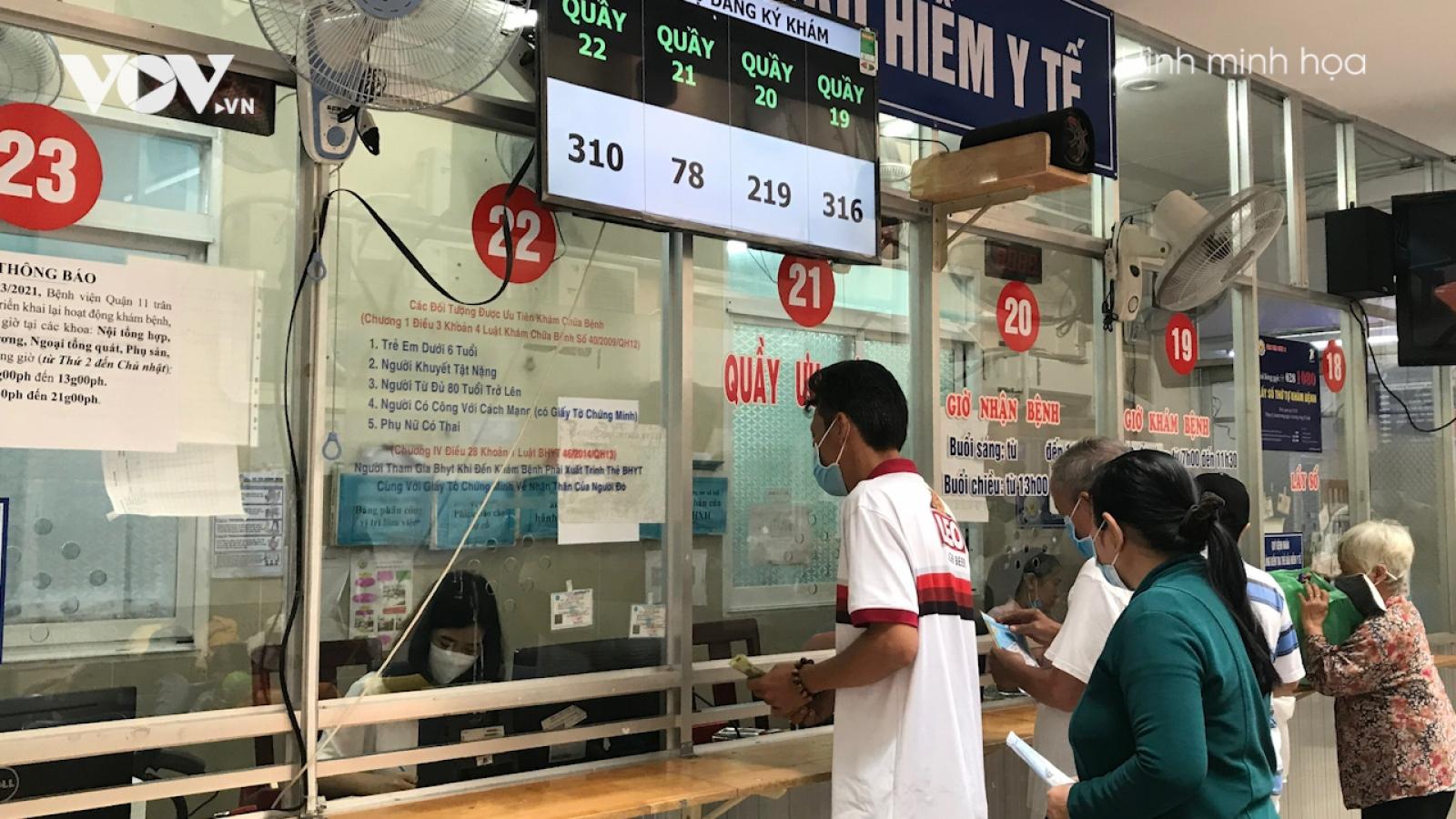 Nóng 24h: Khám bảo hiểm y tế tới 80 lần chỉ trong 2 tháng, bệnh nhân có dấu hiệu trục lợi