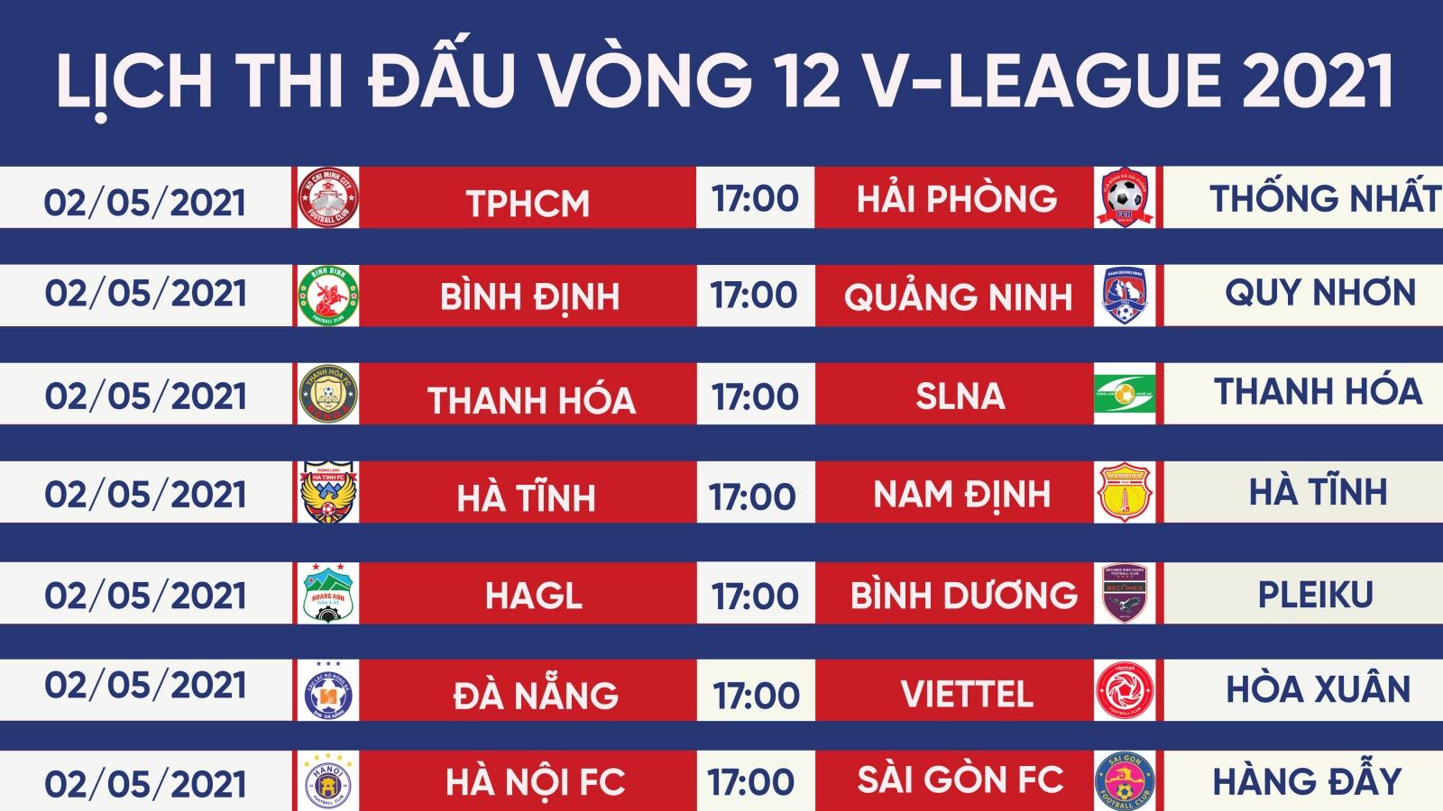 Lịch thi đấu vòng 12 V-League 2021: HAGL gặp đối cứng, Hà Nội FC khó thở