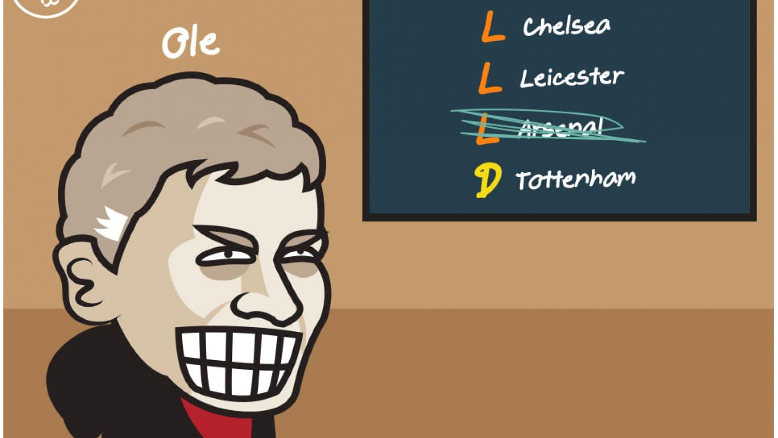 Biếm họa 24h: MU chạm 1 tay vào tấm vé dự Champions League mùa tới?
