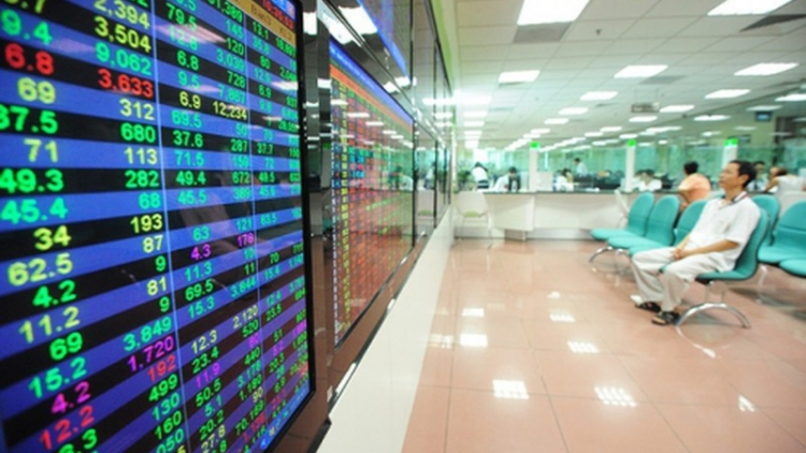 Thị trường chứng khoán sẽ điều chỉnh vào đầu tuần và có thể hồi phục về cuối tuần