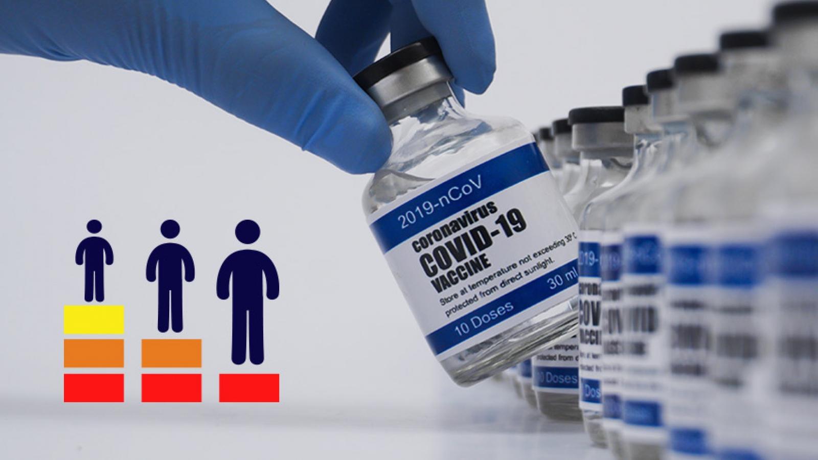 Thận trọng với quảng cáo đidu lịch nước ngoài để tiêm vaccine Covid-19