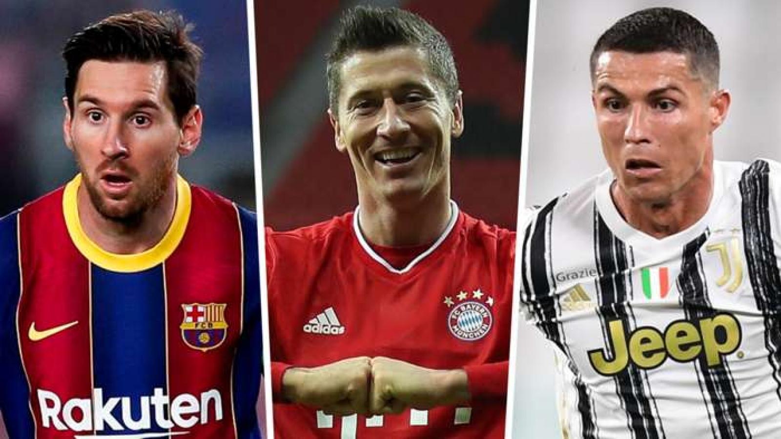 """Cuộc đua Chiếc giày Vàng châu Âu: Messi và Ronaldo """"chào thua"""" Lewandowski"""