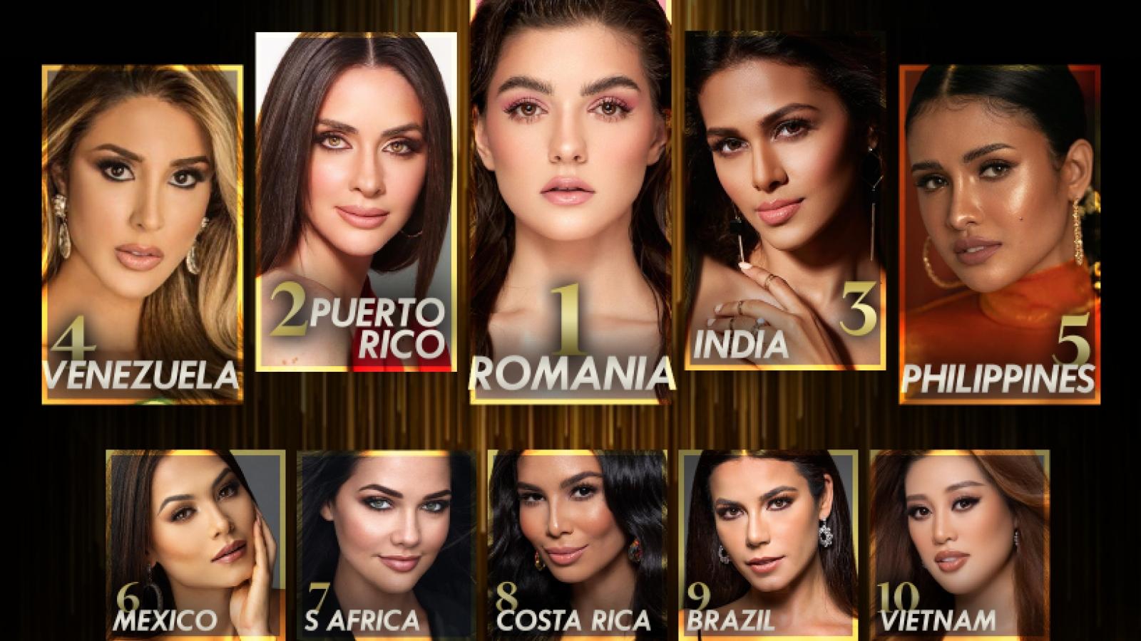 Những gương mặt sáng giá được kỳ vọng sẽ đăng quang Miss Universe 2020