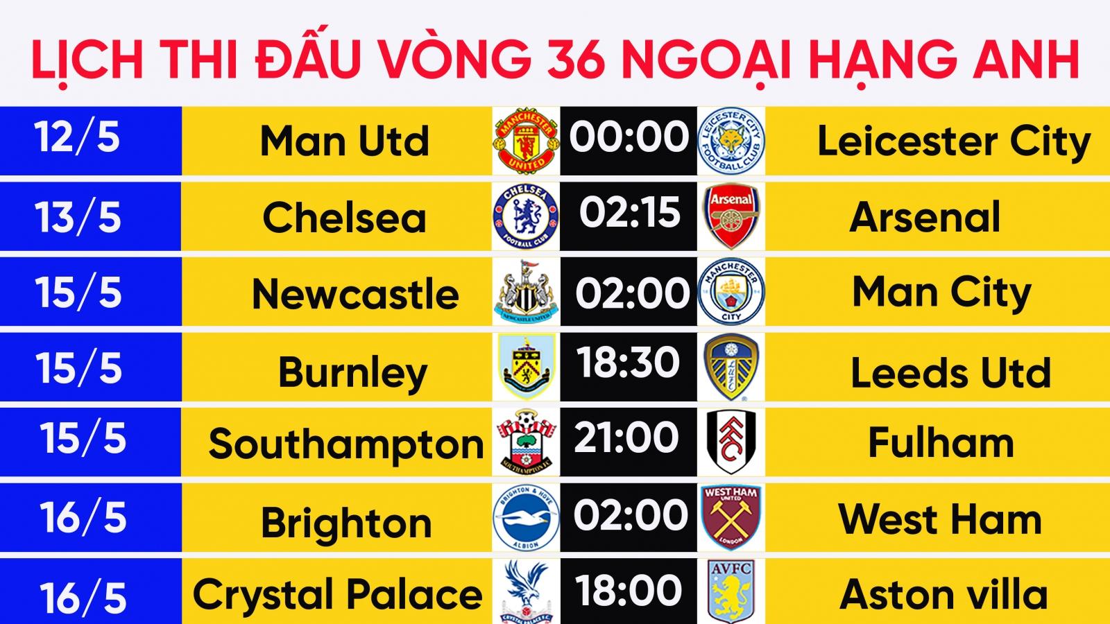 Lịch thi đấu vòng 36 Ngoại hạng Anh: MU đối đầu Leicester City