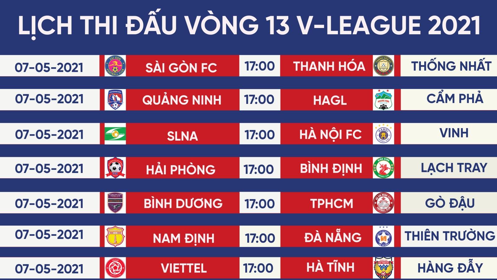 Lịch thi đấu vòng 13 V-League 2021: HAGL gặp đối cứng, Hà Nội FC đọ sức SLNA