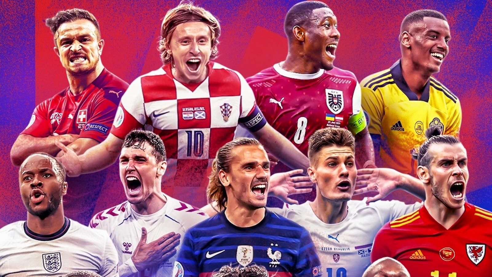 Xác định 12/16 đội bóng giành vé vào vòng 1/8 EURO 2021
