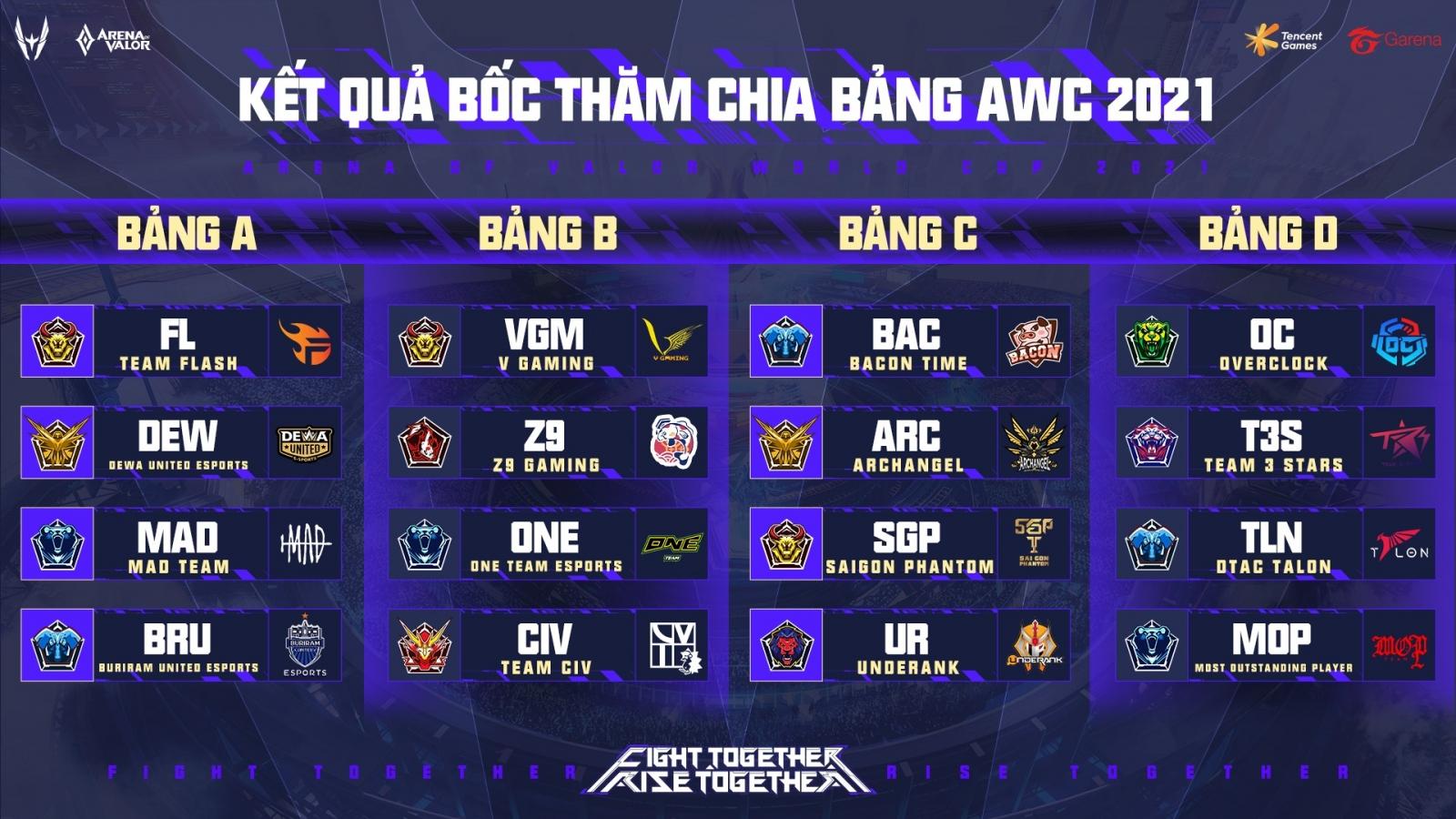 Kết quả bốc thăm AWC 2021: Team Flash của Việt Nam rơi vào bảng tử thần