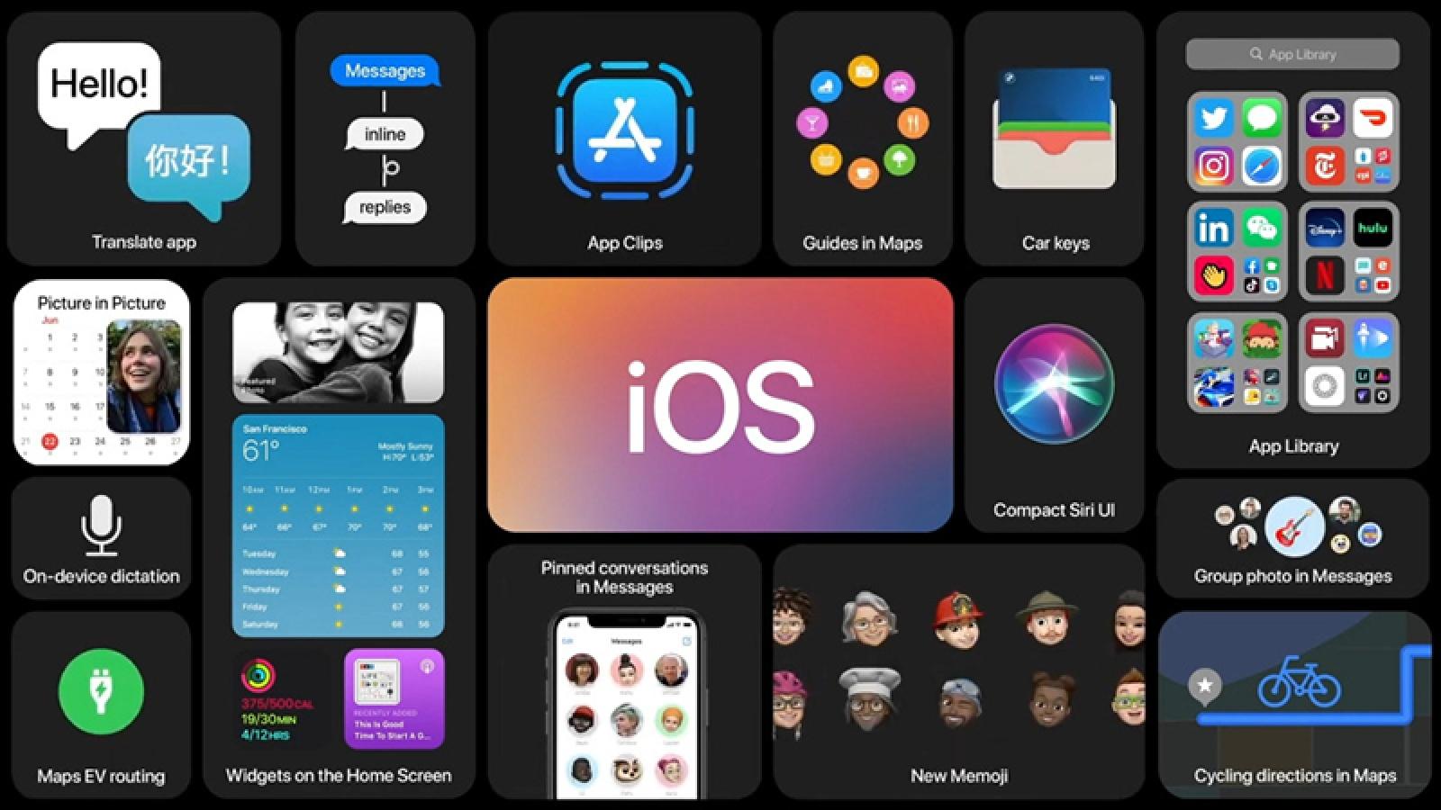Người dùng giật mình khi pin iPhone tụt nghiêm trọng sau khi lên iOS 14.6