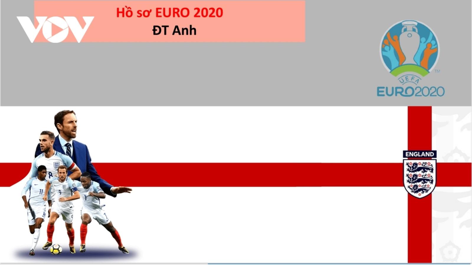TRỰC TIẾP ĐT Anh vs Croatia: Tam Sư xóa dớp ở EURO?