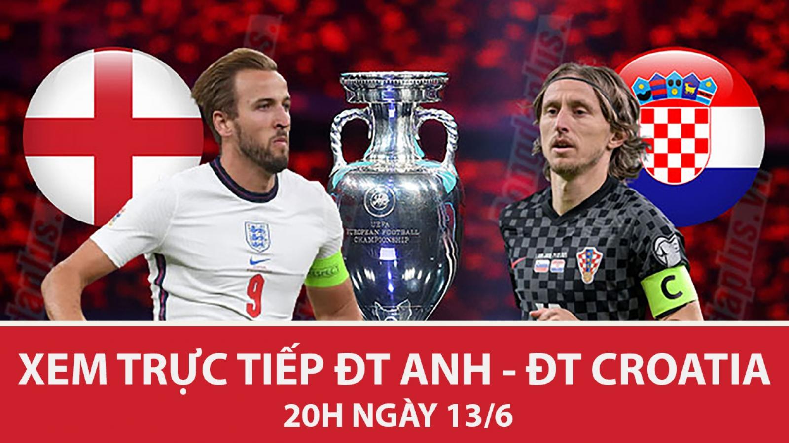 Cách xem trực tiếp ĐT Anh vs ĐT Croatia bảng D EURO 2021